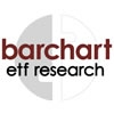 Barchart's ETF Recommendations picture